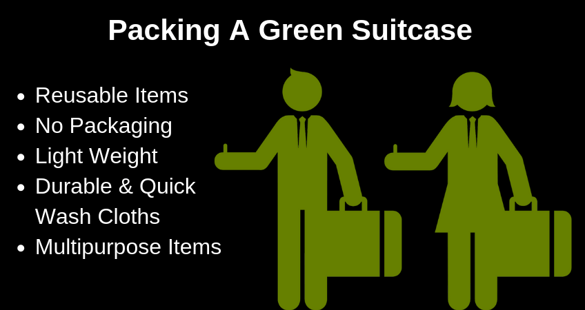 Packing A Green Suitcase