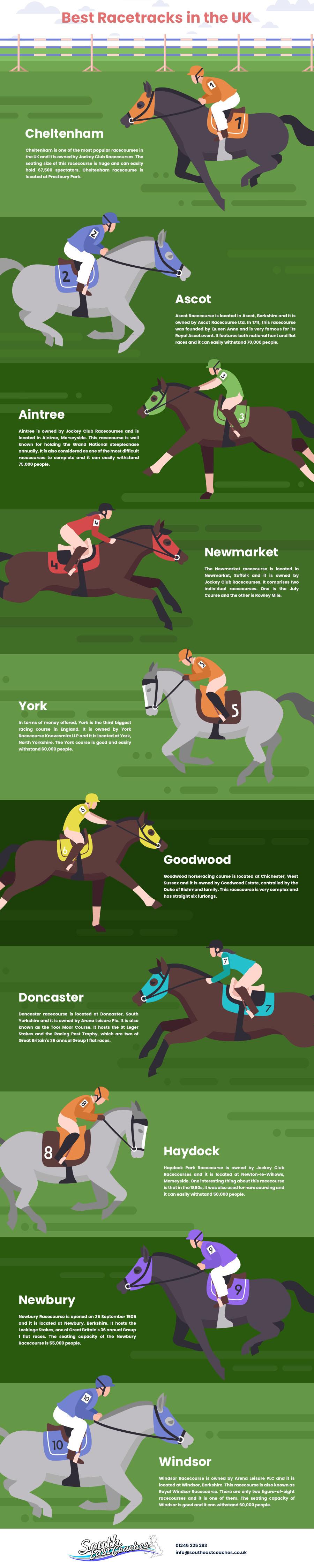 best horse track uk